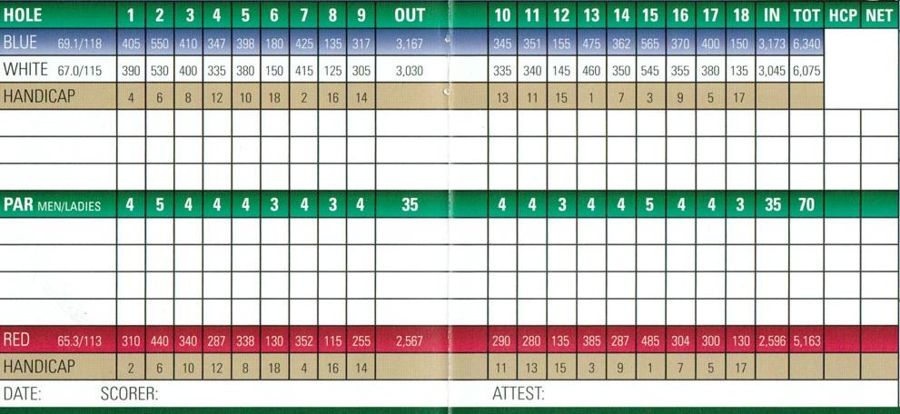 Bedford-Scorecard